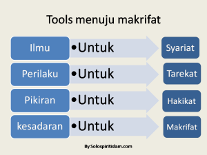 Tools menuju makrifat
